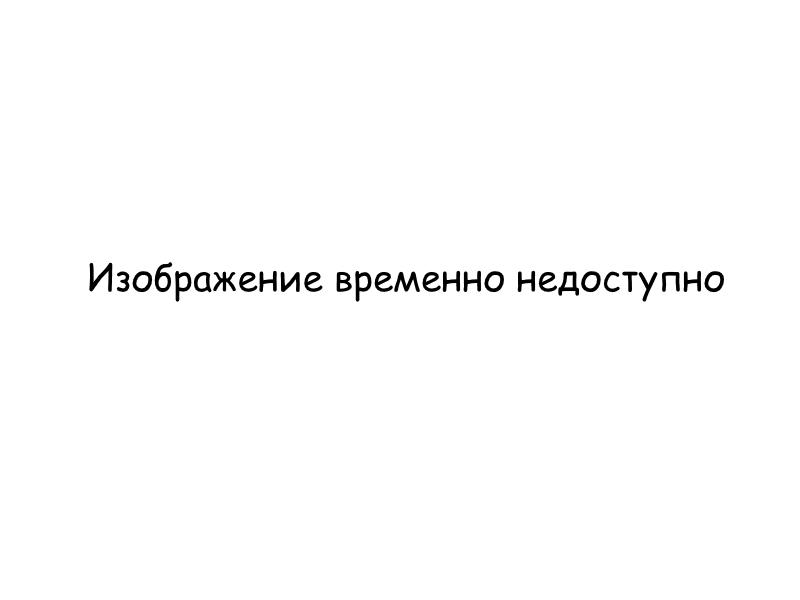 1.6. Нормируемые метрологические характеристики СИ
